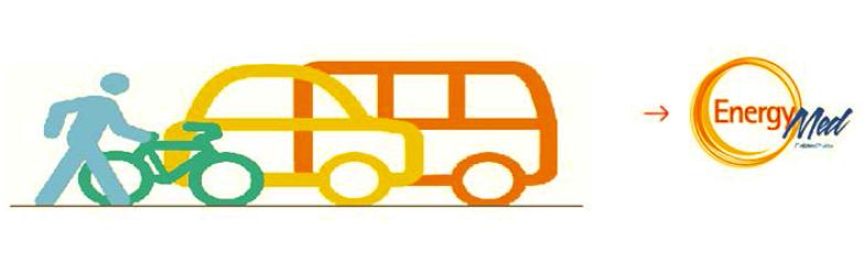 EnergyMed 8-10 Aprile 2015 – Smart&Mobility Talk
